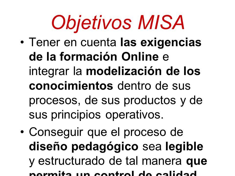 Objetivos MISA Tener en cuenta las exigencias de la formación Online e integrar la modelización de los conocimientos dentro de sus procesos, de sus pr