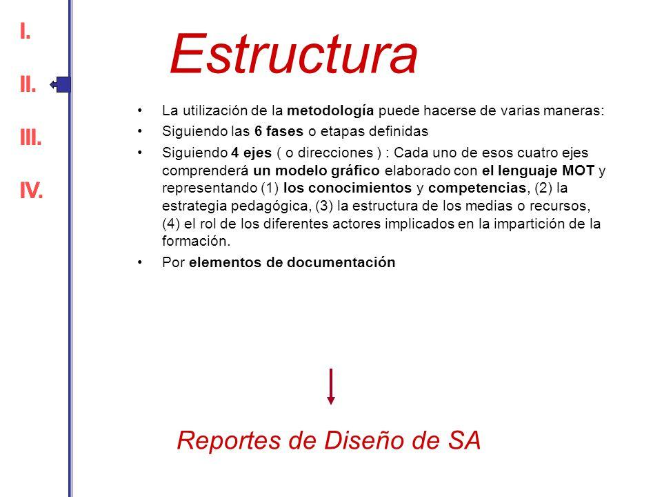 Estructura La utilización de la metodología puede hacerse de varias maneras: Siguiendo las 6 fases o etapas definidas Siguiendo 4 ejes ( o direcciones