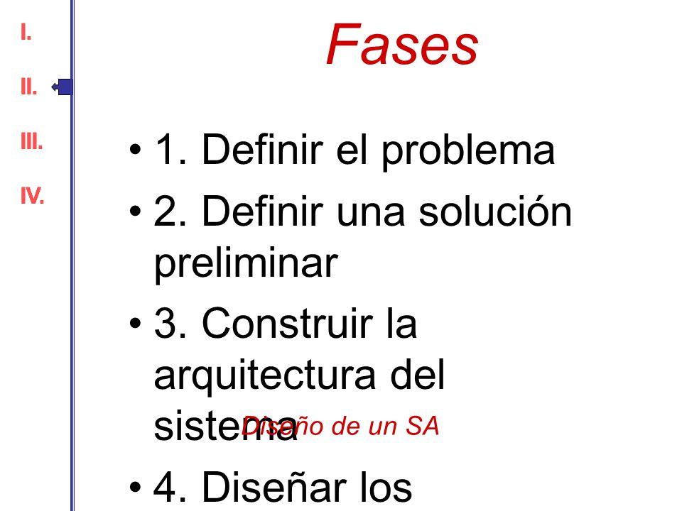 Fases 1. Definir el problema 2. Definir una solución preliminar 3. Construir la arquitectura del sistema 4. Diseñar los materiales pedagógicos 5. Real
