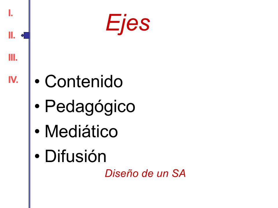 Ejes Contenido Pedagógico Mediático Difusión Diseño de un SA I. II. III. IV. I. II. III. IV.