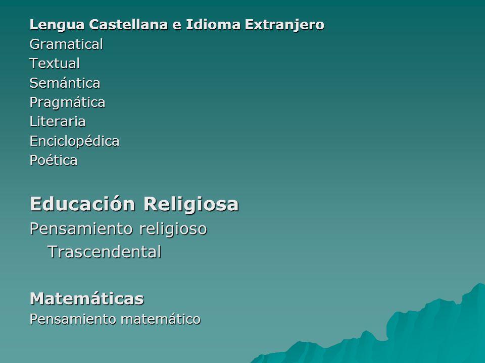 Lengua Castellana e Idioma Extranjero GramaticalTextualSemánticaPragmáticaLiterariaEnciclopédicaPoética Educación Religiosa Pensamiento religioso Tras
