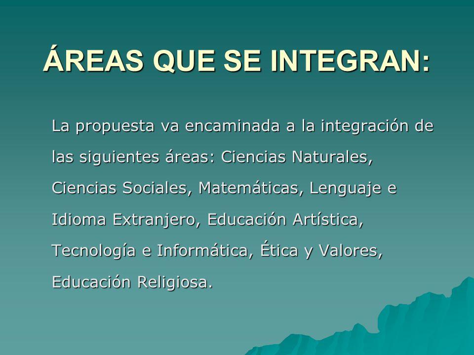 ÁREAS QUE SE INTEGRAN: La propuesta va encaminada a la integración de las siguientes áreas: Ciencias Naturales, Ciencias Sociales, Matemáticas, Lengua