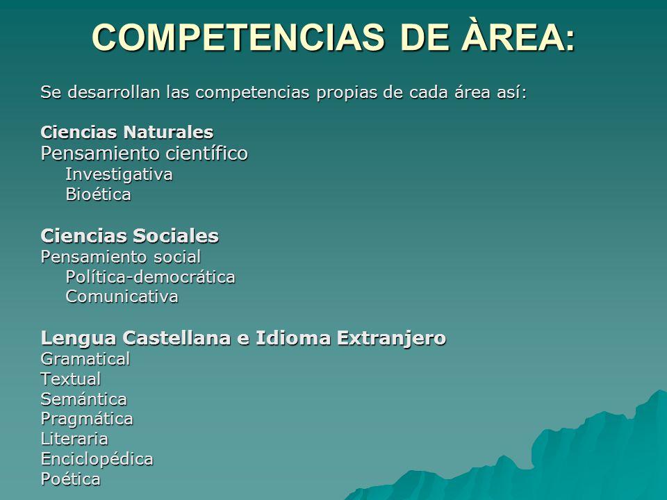 COMPETENCIAS DE ÀREA: Se desarrollan las competencias propias de cada área así: Ciencias Naturales Pensamiento científico InvestigativaBioética Cienci