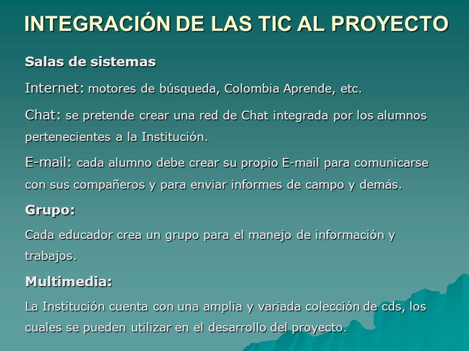 INTEGRACIÓN DE LAS TIC AL PROYECTO Salas de sistemas Internet: motores de búsqueda, Colombia Aprende, etc. Chat: se pretende crear una red de Chat int