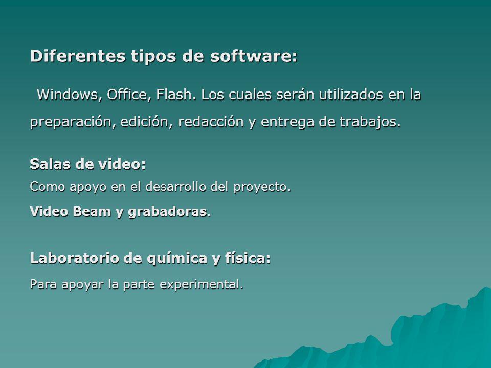 Diferentes tipos de software: Windows, Office, Flash. Los cuales serán utilizados en la preparación, edición, redacción y entrega de trabajos. Windows
