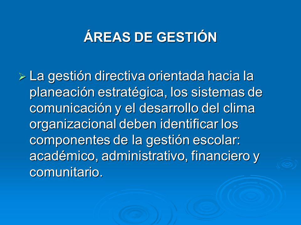ÁREAS DE GESTIÓN La gestión directiva orientada hacia la planeación estratégica, los sistemas de comunicación y el desarrollo del clima organizacional