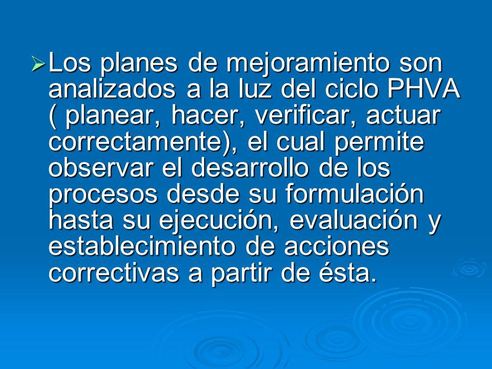 Los planes de mejoramiento son analizados a la luz del ciclo PHVA ( planear, hacer, verificar, actuar correctamente), el cual permite observar el desa