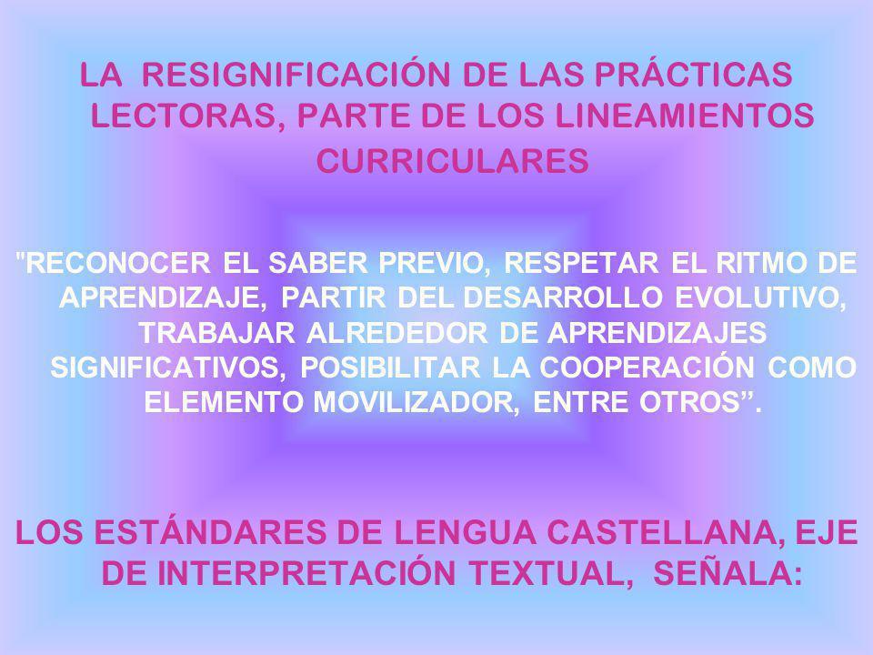 LA RESIGNIFICACIÓN DE LAS PRÁCTICAS LECTORAS, PARTE DE LOS LINEAMIENTOS CURRICULARES RECONOCER EL SABER PREVIO, RESPETAR EL RITMO DE APRENDIZAJE, PARTIR DEL DESARROLLO EVOLUTIVO, TRABAJAR ALREDEDOR DE APRENDIZAJES SIGNIFICATIVOS, POSIBILITAR LA COOPERACIÓN COMO ELEMENTO MOVILIZADOR, ENTRE OTROS.