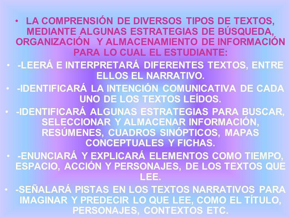 LA COMPRENSIÓN DE DIVERSOS TIPOS DE TEXTOS, MEDIANTE ALGUNAS ESTRATEGIAS DE BÚSQUEDA, ORGANIZACIÓN Y ALMACENAMIENTO DE INFORMACIÓN PARA LO CUAL EL ESTUDIANTE: -LEERÁ E INTERPRETARÁ DIFERENTES TEXTOS, ENTRE ELLOS EL NARRATIVO.