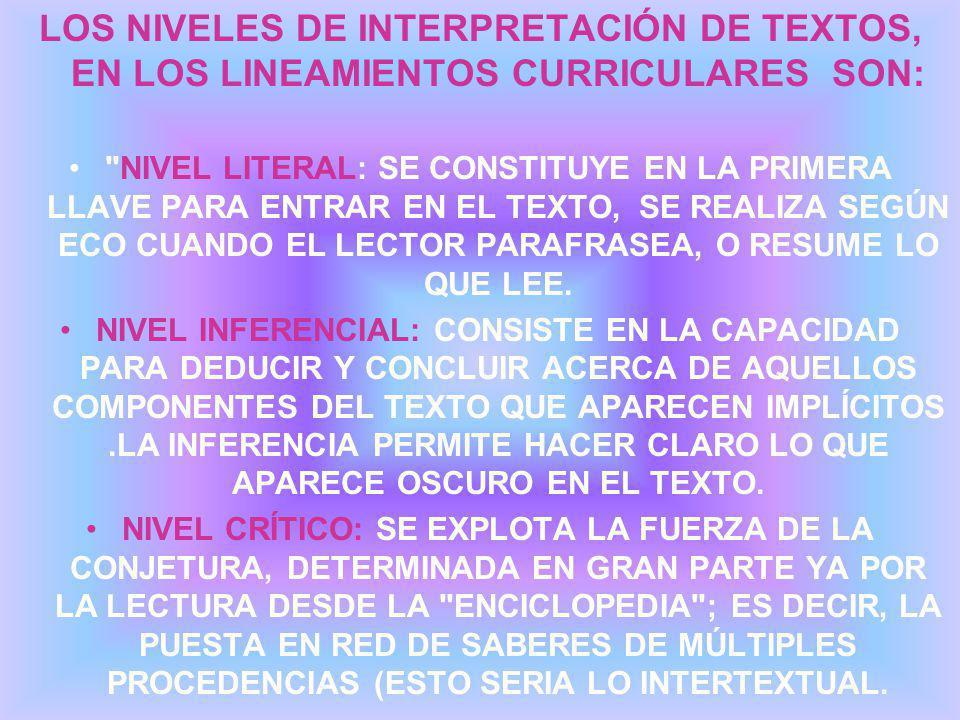 LOS NIVELES DE INTERPRETACIÓN DE TEXTOS, EN LOS LINEAMIENTOS CURRICULARES SON: NIVEL LITERAL: SE CONSTITUYE EN LA PRIMERA LLAVE PARA ENTRAR EN EL TEXTO, SE REALIZA SEGÚN ECO CUANDO EL LECTOR PARAFRASEA, O RESUME LO QUE LEE.