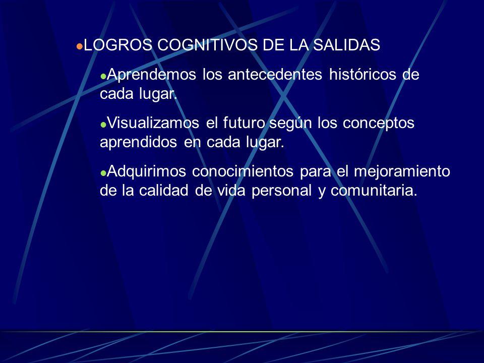 LOGROS COGNITIVOS DE LA SALIDAS Aprendemos los antecedentes históricos de cada lugar. Visualizamos el futuro según los conceptos aprendidos en cada lu