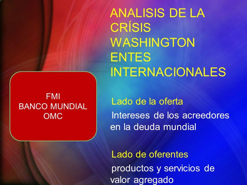 ANALISIS DE LA CRÍSIS WASHINGTON ENTES INTERNACIONALES Lado de la oferta Intereses de los acreedores en la deuda mundial Lado de oferentes productos y servicios de valor agregado FMI BANCO MUNDIAL OMC