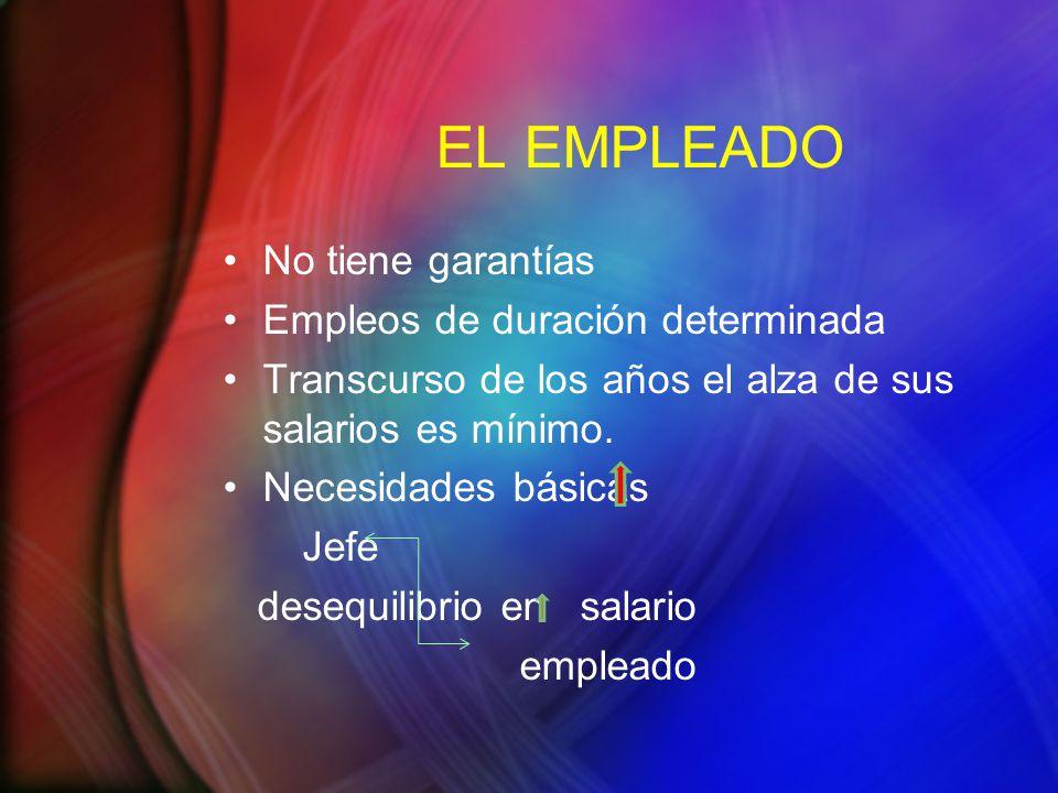 EL EMPLEADO No tiene garantías Empleos de duración determinada Transcurso de los años el alza de sus salarios es mínimo. Necesidades básicas Jefe dese