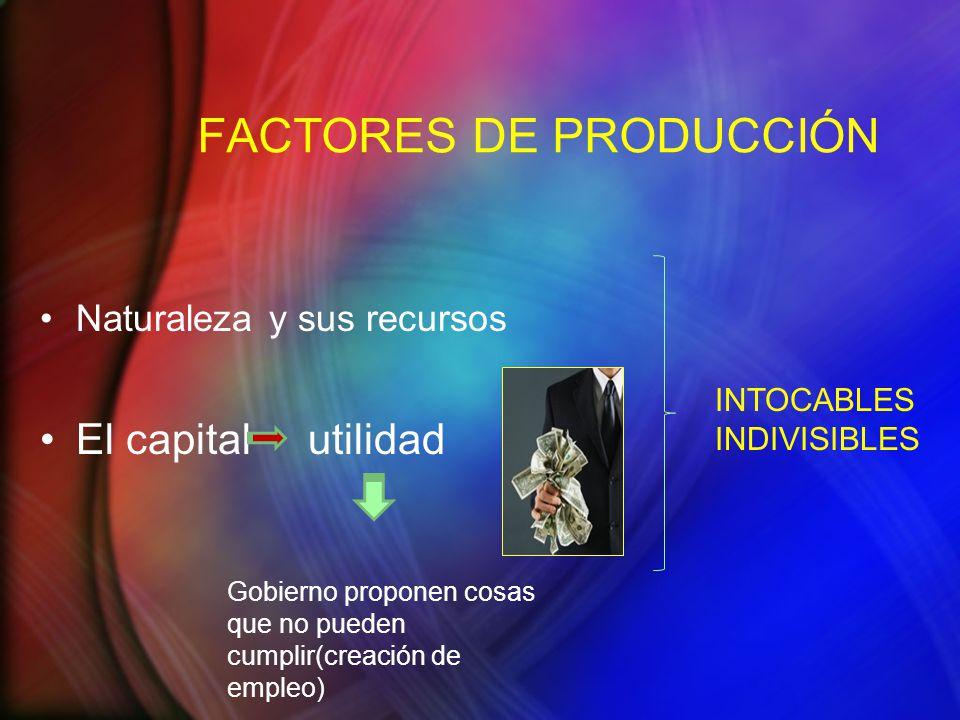 FACTORES DE PRODUCCIÓN Naturaleza y sus recursos El capital utilidad INTOCABLES INDIVISIBLES Gobierno proponen cosas que no pueden cumplir(creación de empleo)