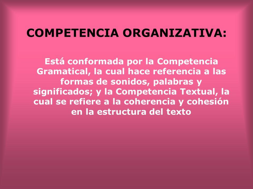 COMPETENCIA PRAGMÁTICA: Está integrada por la Competencia Ilocutiva, la cual determina la función del idioma; expresión de conocimientos, sentimientos e ideas y la Competencia Sociolingüística, cuyo componente es el uso del idioma teniendo en cuento el ámbito sociocultural.