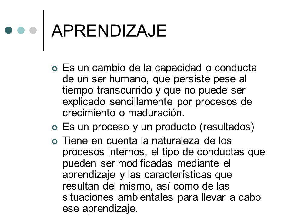 SUCESOS DEL APRENDIZAJE CONDICIONES DEL APRENDIZAJE RESULTADOS DEL APRENDIZAJE (CAPACIDADES)