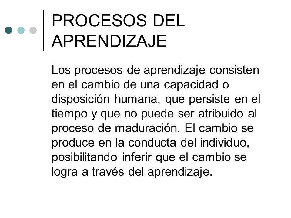 FASES DEL APRENDIZAJE 1.