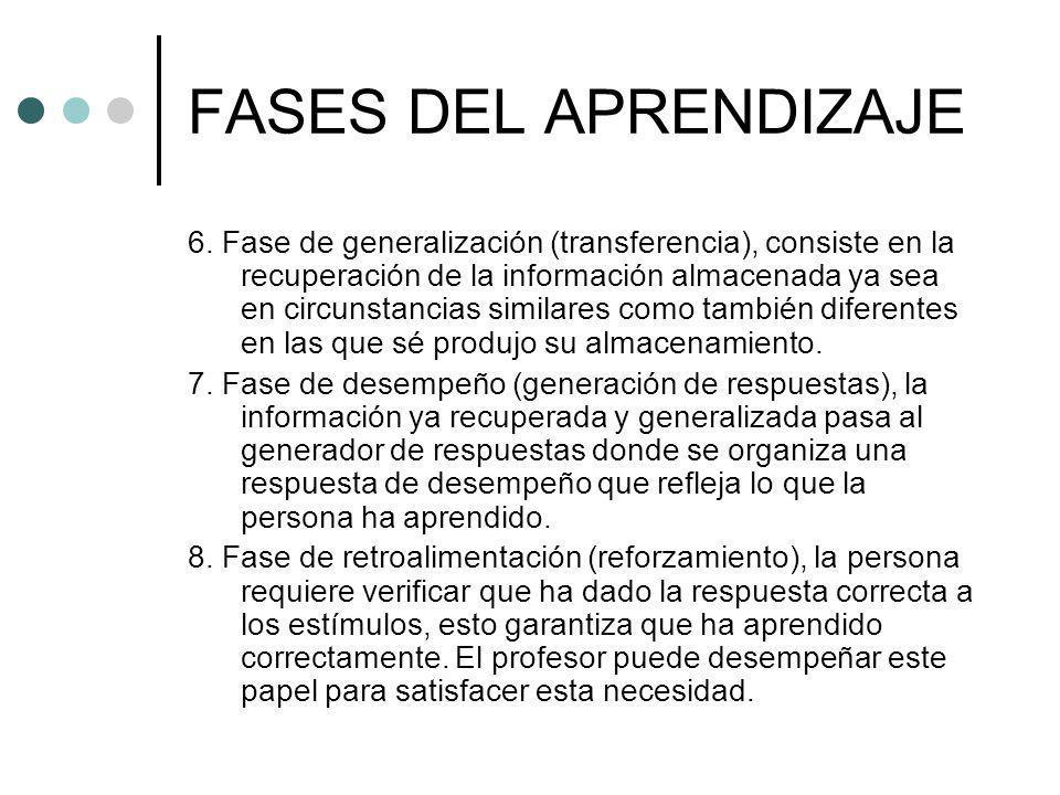 FASES DEL APRENDIZAJE 6. Fase de generalización (transferencia), consiste en la recuperación de la información almacenada ya sea en circunstancias sim