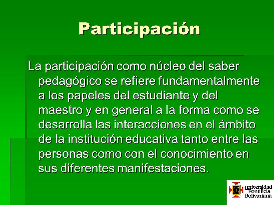 Participación La participación como núcleo del saber pedagógico se refiere fundamentalmente a los papeles del estudiante y del maestro y en general a la forma como se desarrolla las interacciones en el ámbito de la institución educativa tanto entre las personas como con el conocimiento en sus diferentes manifestaciones.