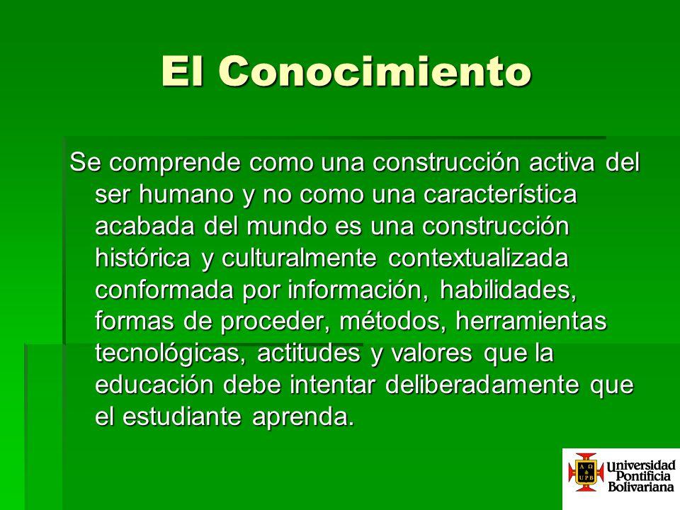 El Conocimiento Se comprende como una construcción activa del ser humano y no como una característica acabada del mundo es una construcción histórica