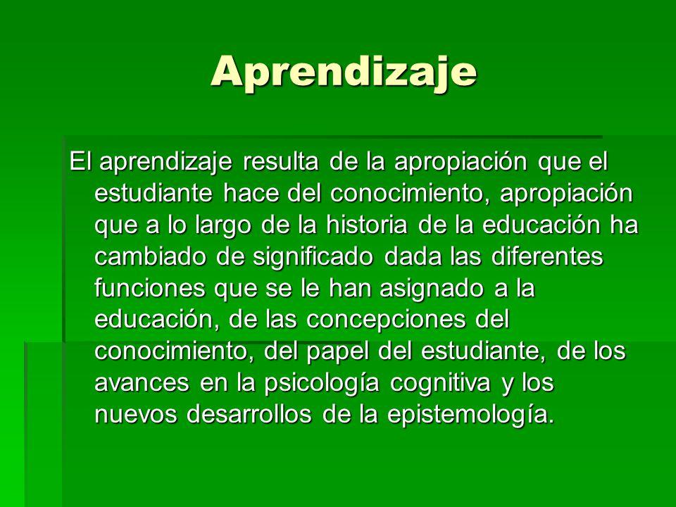 Aprendizaje El aprendizaje resulta de la apropiación que el estudiante hace del conocimiento, apropiación que a lo largo de la historia de la educació
