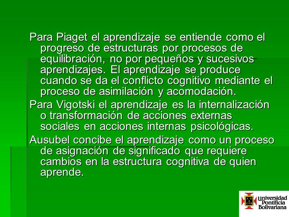 Para Piaget el aprendizaje se entiende como el progreso de estructuras por procesos de equilibración, no por pequeños y sucesivos aprendizajes. El apr