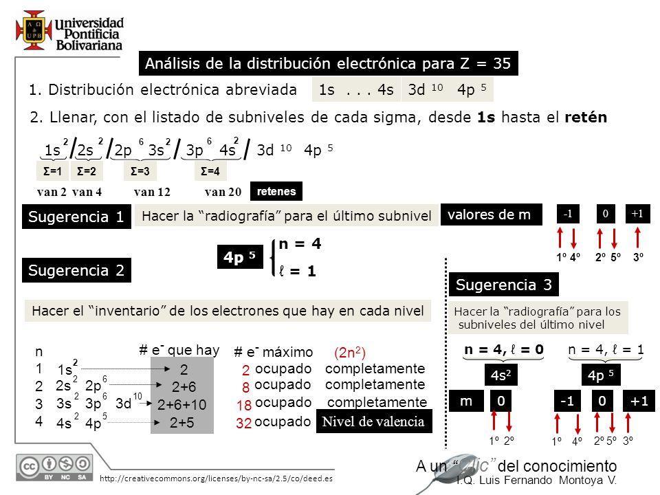 11/06/2014 http://creativecommons.org/licenses/by-nc-sa/2.5/co/deed.es A un Clic del conocimiento I.Q. Luis Fernando Montoya V. n = 4, = 1 Análisis de