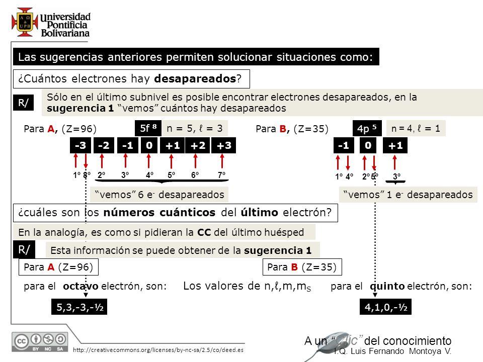 11/06/2014 http://creativecommons.org/licenses/by-nc-sa/2.5/co/deed.es A un Clic del conocimiento I.Q. Luis Fernando Montoya V. 5f 8 Las sugerencias a