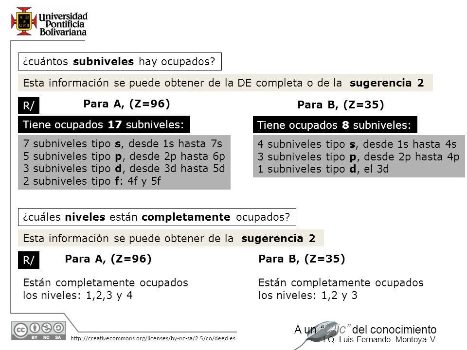 11/06/2014 http://creativecommons.org/licenses/by-nc-sa/2.5/co/deed.es A un Clic del conocimiento I.Q. Luis Fernando Montoya V. ¿cuántos subniveles ha