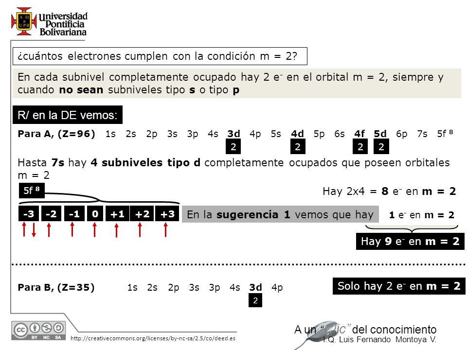 11/06/2014 http://creativecommons.org/licenses/by-nc-sa/2.5/co/deed.es A un Clic del conocimiento I.Q. Luis Fernando Montoya V. ¿cuántos electrones cu