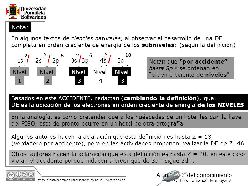 11/06/2014 http://creativecommons.org/licenses/by-nc-sa/2.5/co/deed.es A un Clic del conocimiento I.Q. Luis Fernando Montoya V. Nota: En algunos texto