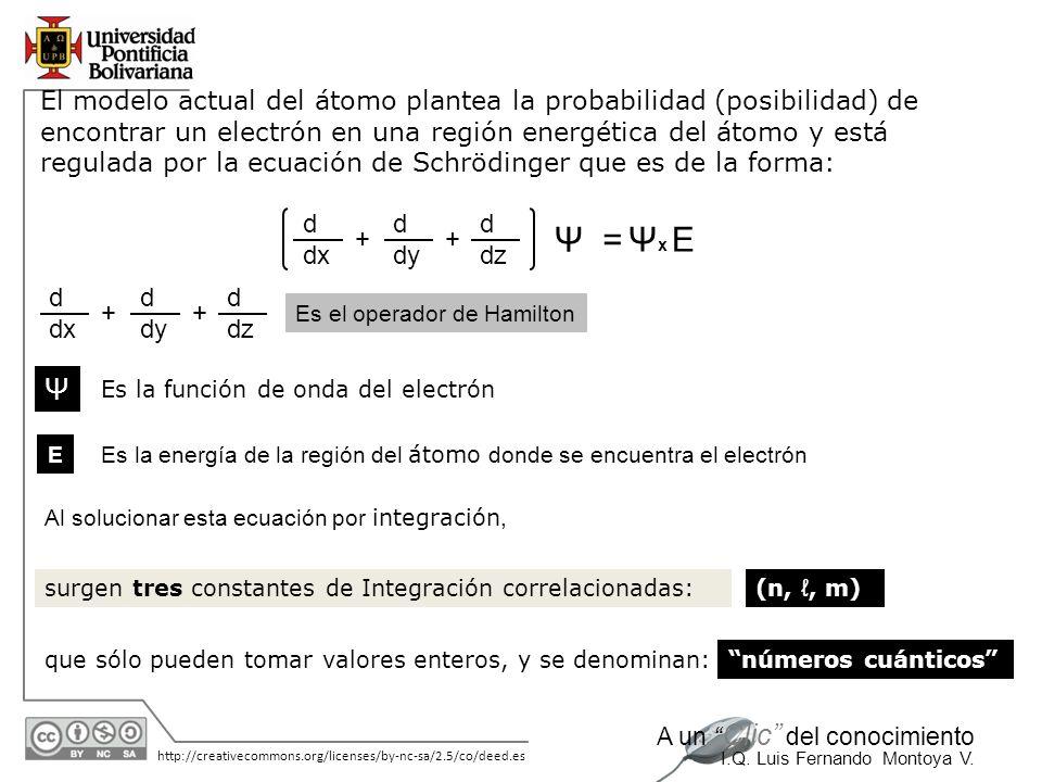 11/06/2014 http://creativecommons.org/licenses/by-nc-sa/2.5/co/deed.es A un Clic del conocimiento I.Q. Luis Fernando Montoya V. El modelo actual del á