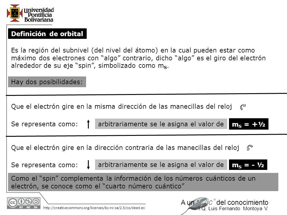 11/06/2014 http://creativecommons.org/licenses/by-nc-sa/2.5/co/deed.es A un Clic del conocimiento I.Q. Luis Fernando Montoya V. Definición de orbital