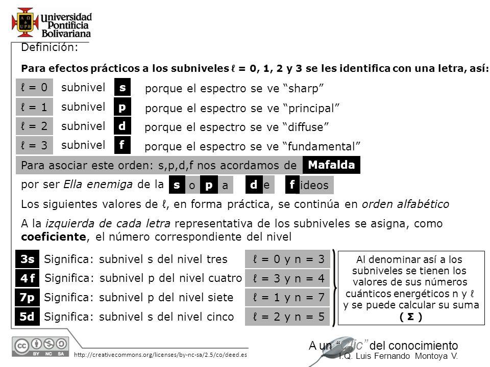 11/06/2014 http://creativecommons.org/licenses/by-nc-sa/2.5/co/deed.es A un Clic del conocimiento I.Q. Luis Fernando Montoya V. o a e ideos Definición