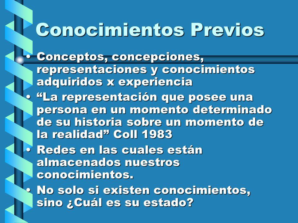 Conocimientos Previos Conceptos, concepciones, representaciones y conocimientos adquiridos x experienciaConceptos, concepciones, representaciones y co