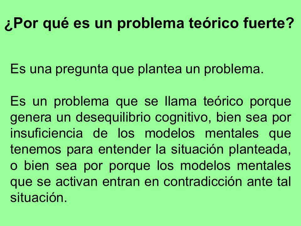 ¿Por qué es un problema teórico fuerte? Es una pregunta que plantea un problema. Es un problema que se llama teórico porque genera un desequilibrio co