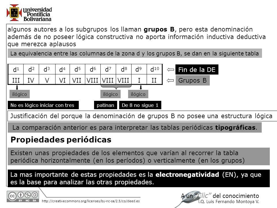 11/06/2014 http://creativecommons.org/licenses/by-nc-sa/2.5/co/deed.es A un Clic del conocimiento I.Q. Luis Fernando Montoya V. La equivalencia entre