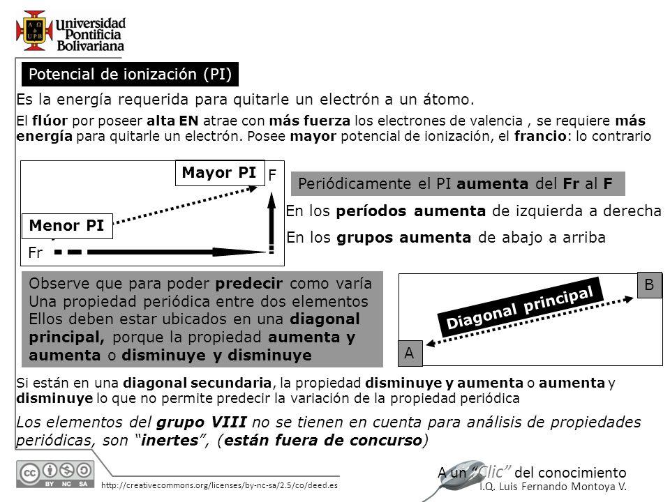 11/06/2014 http://creativecommons.org/licenses/by-nc-sa/2.5/co/deed.es A un Clic del conocimiento I.Q. Luis Fernando Montoya V. Potencial de ionizació