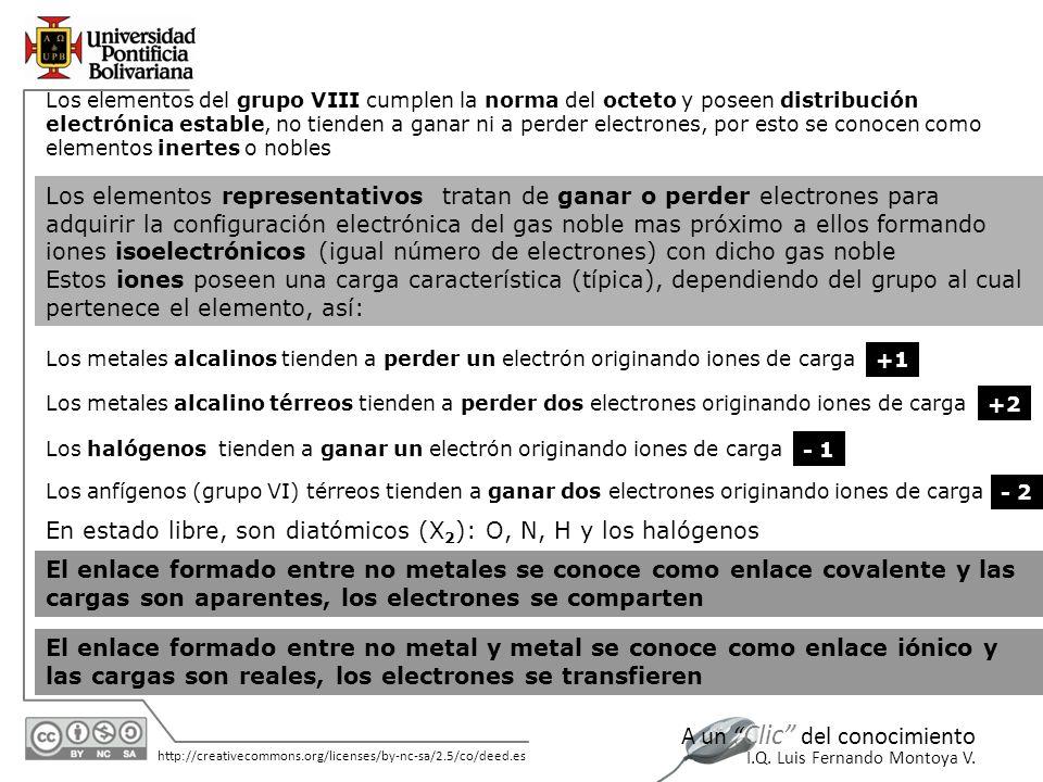 11/06/2014 http://creativecommons.org/licenses/by-nc-sa/2.5/co/deed.es A un Clic del conocimiento I.Q. Luis Fernando Montoya V. Los elementos del grup