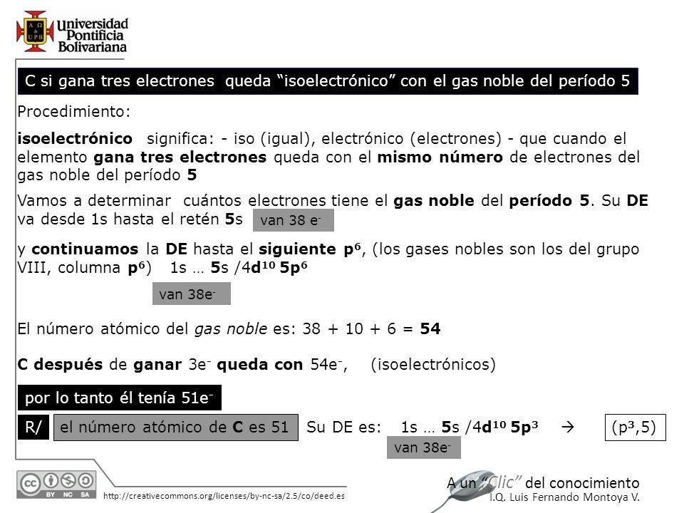 11/06/2014 http://creativecommons.org/licenses/by-nc-sa/2.5/co/deed.es A un Clic del conocimiento I.Q. Luis Fernando Montoya V. C si gana tres electro