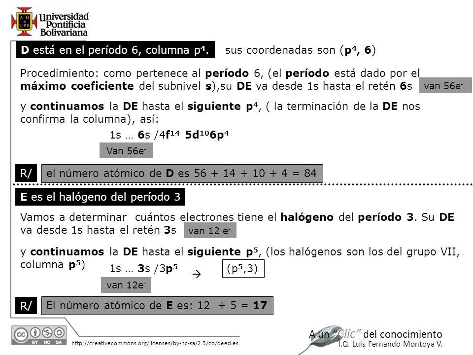 11/06/2014 http://creativecommons.org/licenses/by-nc-sa/2.5/co/deed.es A un Clic del conocimiento I.Q. Luis Fernando Montoya V. D está en el período 6