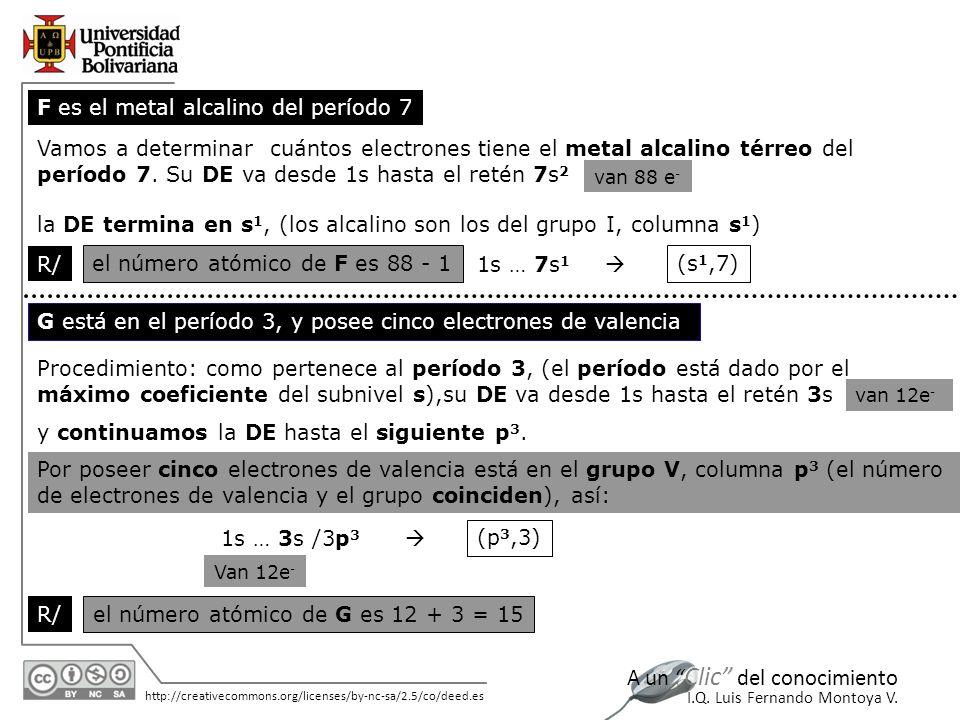 11/06/2014 http://creativecommons.org/licenses/by-nc-sa/2.5/co/deed.es A un Clic del conocimiento I.Q. Luis Fernando Montoya V. F es el metal alcalino