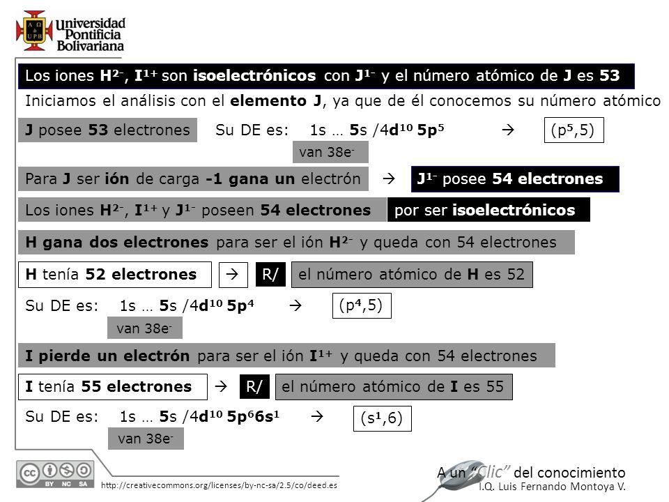 11/06/2014 http://creativecommons.org/licenses/by-nc-sa/2.5/co/deed.es A un Clic del conocimiento I.Q. Luis Fernando Montoya V. Los iones H 2-, I 1+ s