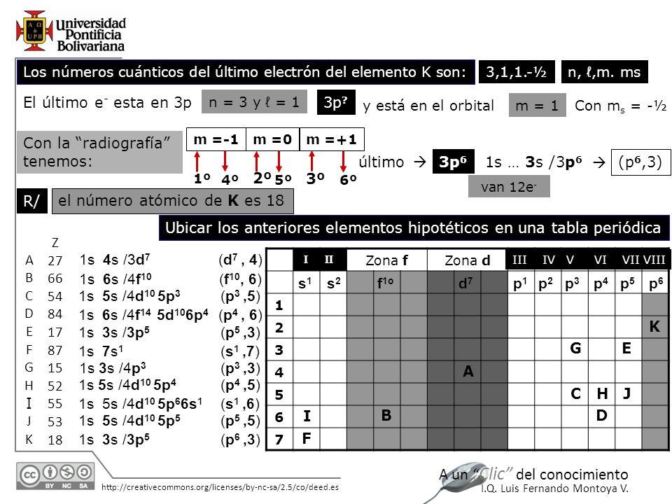 11/06/2014 http://creativecommons.org/licenses/by-nc-sa/2.5/co/deed.es A un Clic del conocimiento I.Q. Luis Fernando Montoya V. Ubicar los anteriores