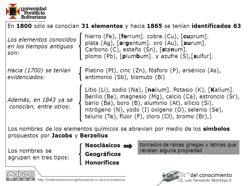 11/06/2014 http://creativecommons.org/licenses/by-nc-sa/2.5/co/deed.es A un Clic del conocimiento I.Q. Luis Fernando Montoya V. En 1800 sólo se conocí