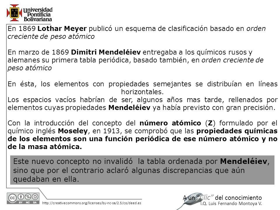 11/06/2014 http://creativecommons.org/licenses/by-nc-sa/2.5/co/deed.es A un Clic del conocimiento I.Q. Luis Fernando Montoya V. Con la introducción de