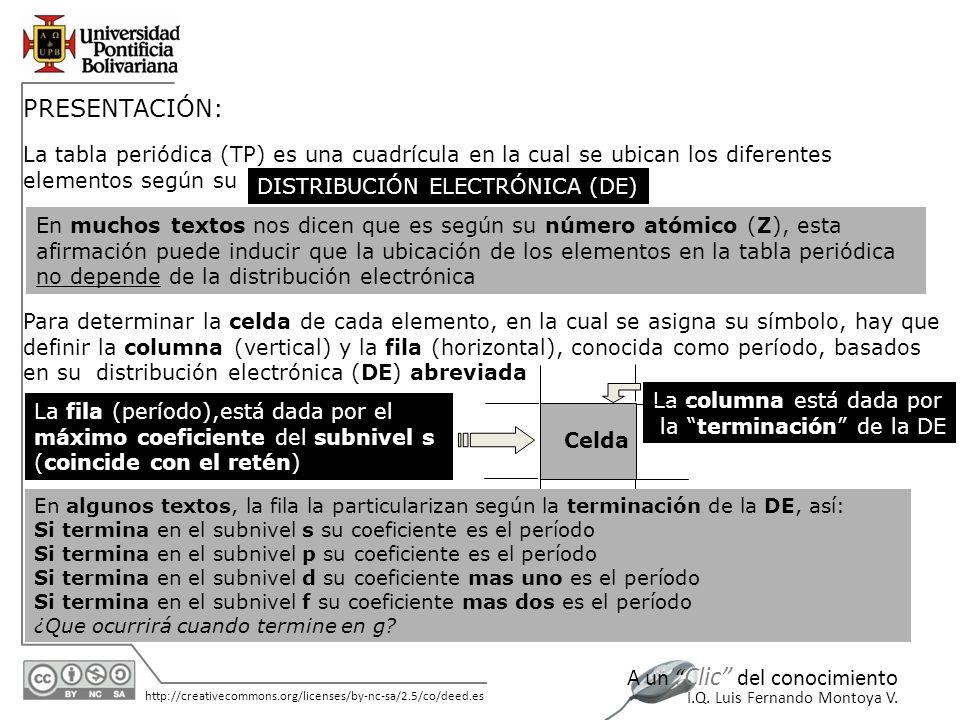 11/06/2014 http://creativecommons.org/licenses/by-nc-sa/2.5/co/deed.es A un Clic del conocimiento I.Q. Luis Fernando Montoya V. PRESENTACIÓN: La tabla