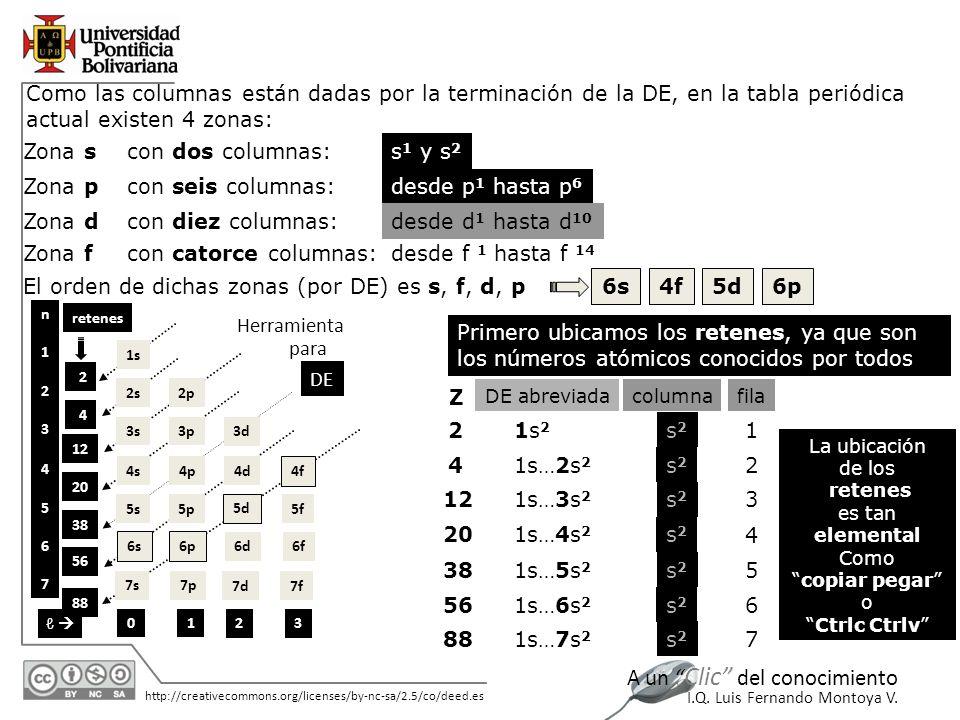 11/06/2014 http://creativecommons.org/licenses/by-nc-sa/2.5/co/deed.es A un Clic del conocimiento I.Q. Luis Fernando Montoya V. Como las columnas está