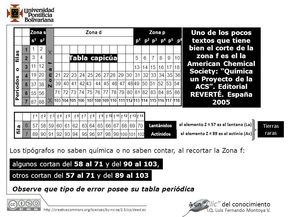 11/06/2014 http://creativecommons.org/licenses/by-nc-sa/2.5/co/deed.es A un Clic del conocimiento I.Q. Luis Fernando Montoya V. Zona dZona p 1 2 3 4 5
