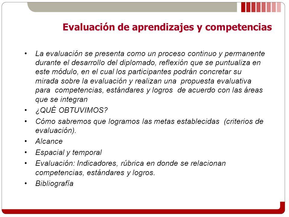 Evaluación de aprendizajes y competencias La evaluación se presenta como un proceso continuo y permanente durante el desarrollo del diplomado, reflexión que se puntualiza en este módulo, en el cual los participantes podrán concretar su mirada sobre la evaluación y realizan una propuesta evaluativa para competencias, estándares y logros de acuerdo con las áreas que se integran ¿QUÉ OBTUVIMOS.